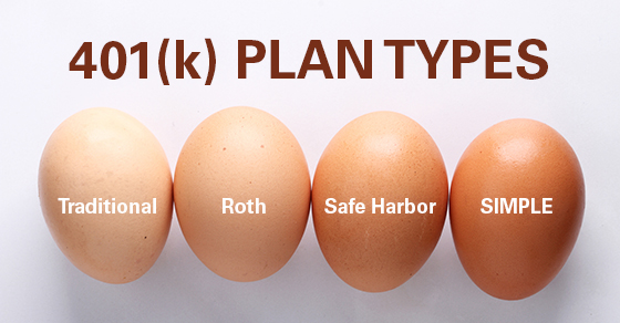 401K plan types with eggs that read Traditional, Roth, Safe Harbor, Simple