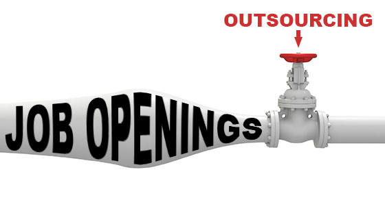 Job Opening Outsourcing